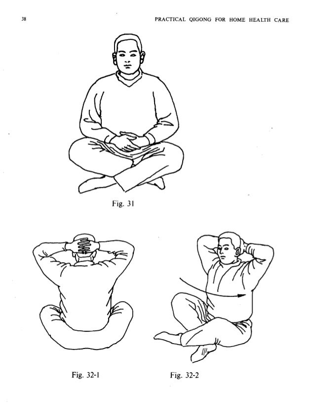 I TH CARE PRACTICAL QIGONG FOR HOME HEALTH CARE Fig. 33-1 Fig. 33-2 Fig. 33-3