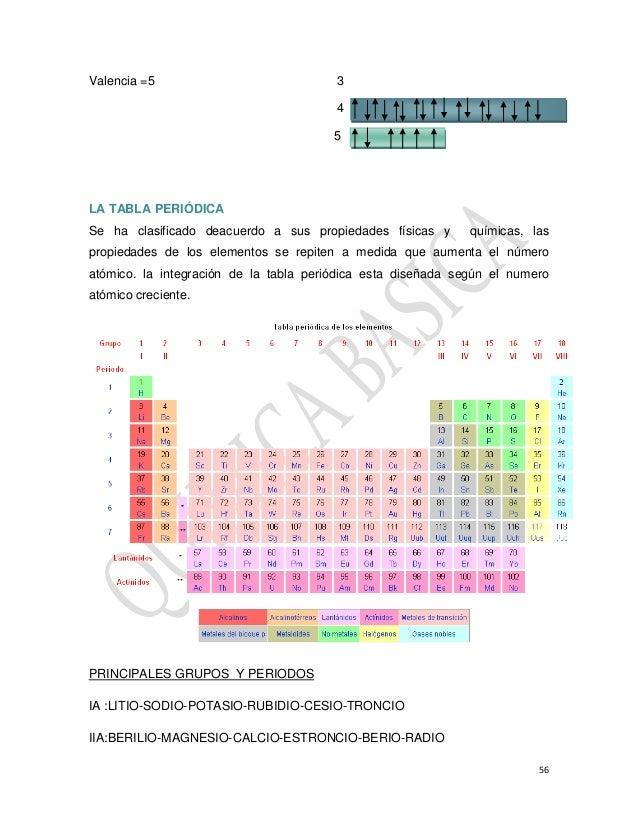 Quimica basica cuaderno virtual 57 urtaz Image collections