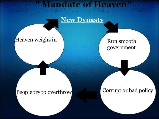 """New Dynasty Run smooth government Corrupt or bad policyPeople try to overthrow Heaven weighs in """" Mandate of Heaven"""""""