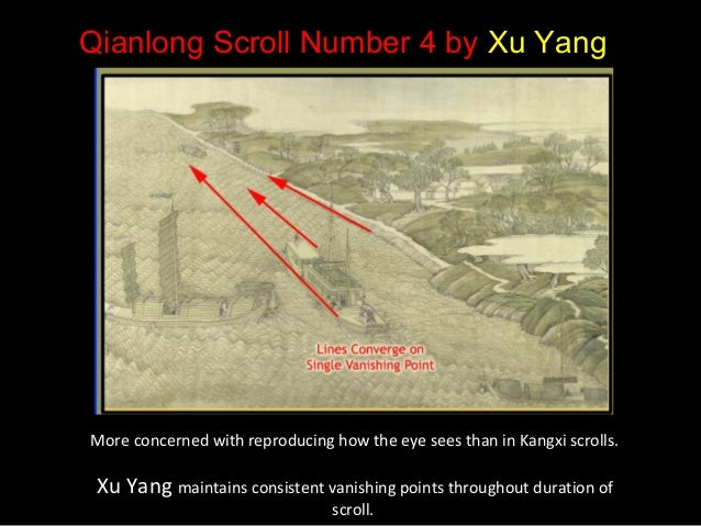 Qianlong Scroll Number 6 by Xu YangFigures diminish in size and number limiting information available to viewer.