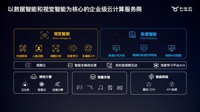 AVA: The deep learning platform based on Alluxio in Qiniu AI Lab Slide 2