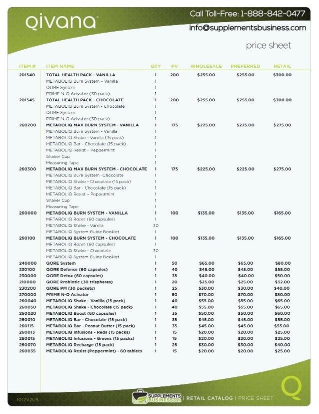 Qivana Products Catalog - Qore, Metaboliq & Price   Price Sheet