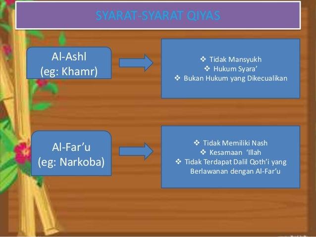 Qiyas Sebagai Metode Istinbat Hukum Islam