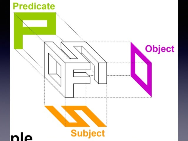 关于馆藏资源语义聚合及相关标准规范的思考