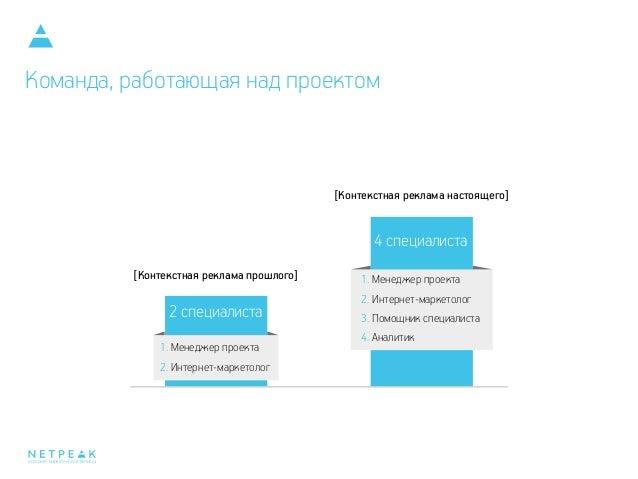 Контекстная реклама от netpeak курсовая реклама интернет
