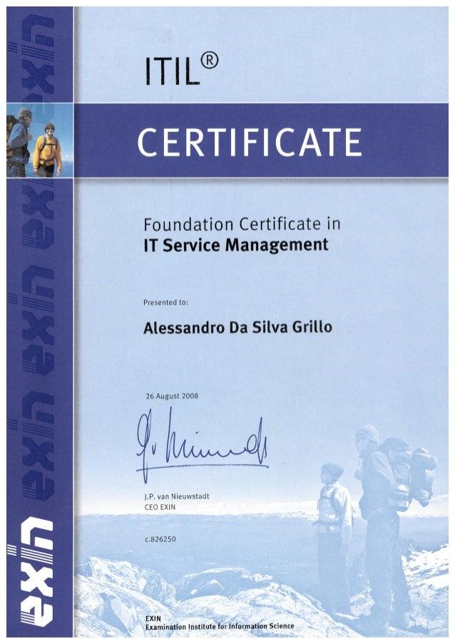 Itil Foundation Certification Verification Imagessure
