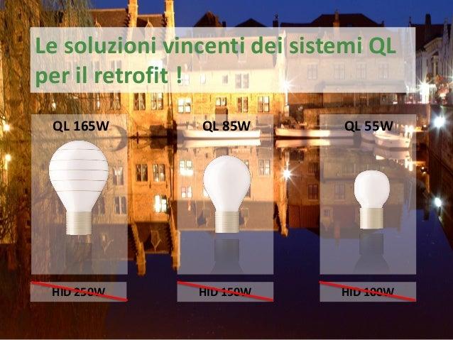 Le soluzioni ql in italia - Soluzioni immobiliari roma ...