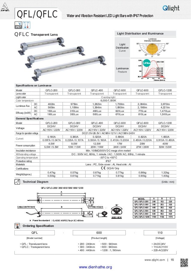 640 MM-IP67 QLIGHT LED Machine Light//Work Lamp-QFL-600-24