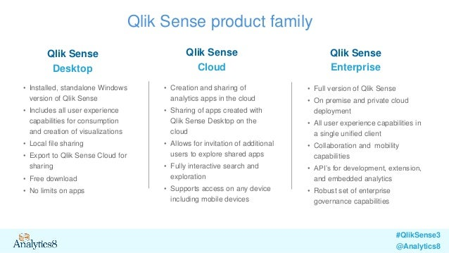 What's New With Qlik Sense 3 0?