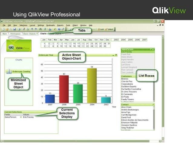 Qlikview Calendar Design : Qlikview online training server