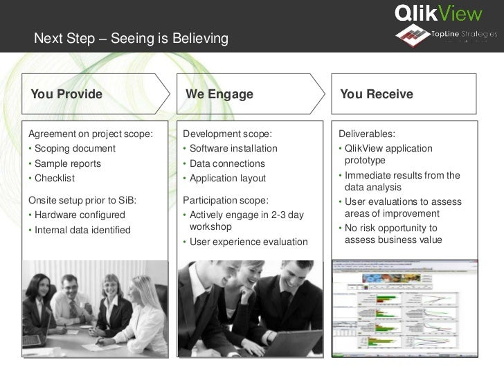 QlikView For Healthcare From Top Line Strategies