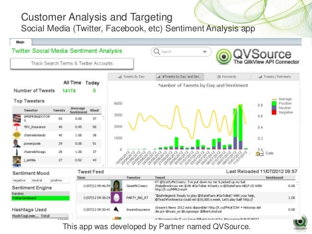 QlikView for Risk and Customer Intelligence