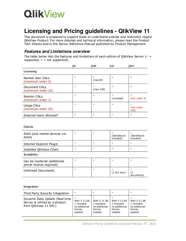 Qlikview licensing and pricing guidelines 2012 qlikview pricing guidelines published february 9th 2012 licensing and pricing guidelines qlikview 11 this fandeluxe Image collections