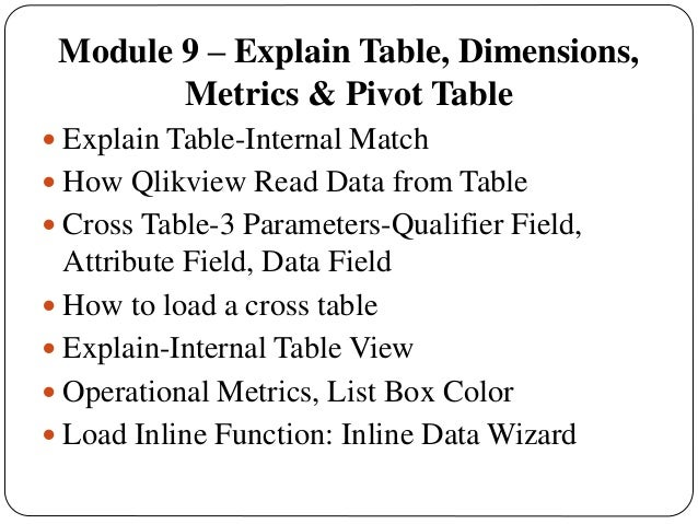 Qlikview online training for Pivot table design qlikview