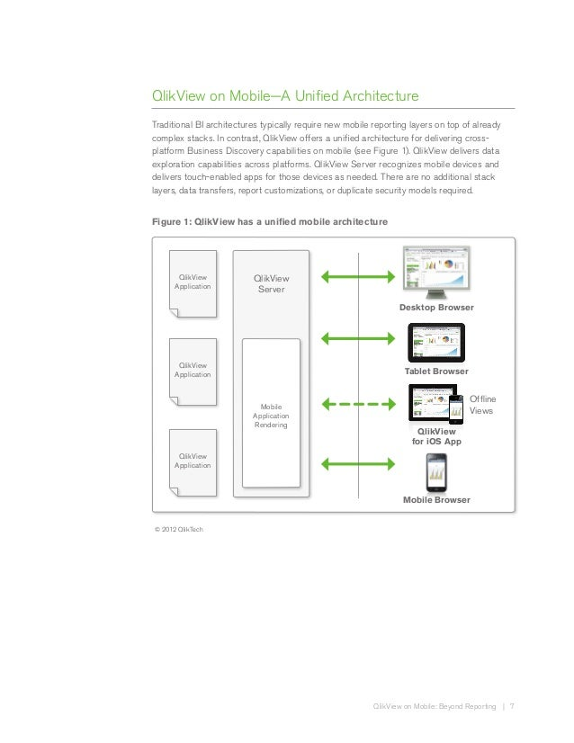 Qlikview on mobile beyond reporting for Architecture qlikview