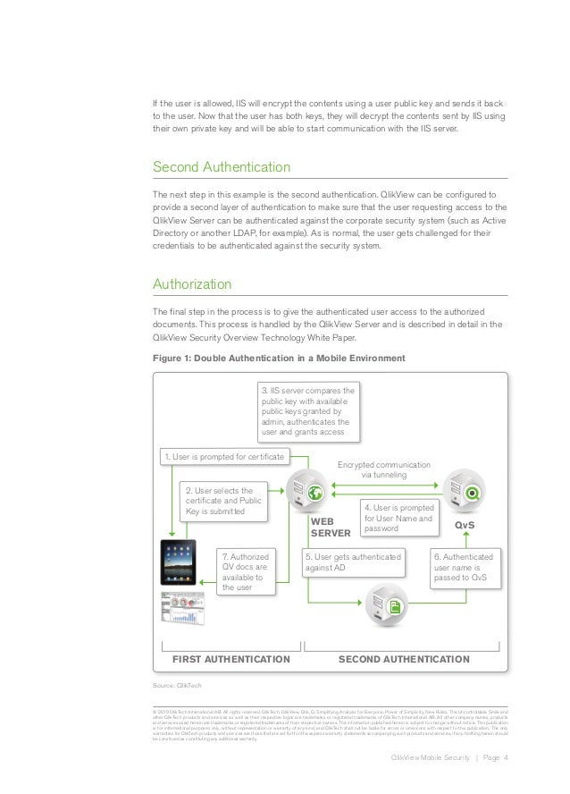 QlikView Mobile Security Technical Brief
