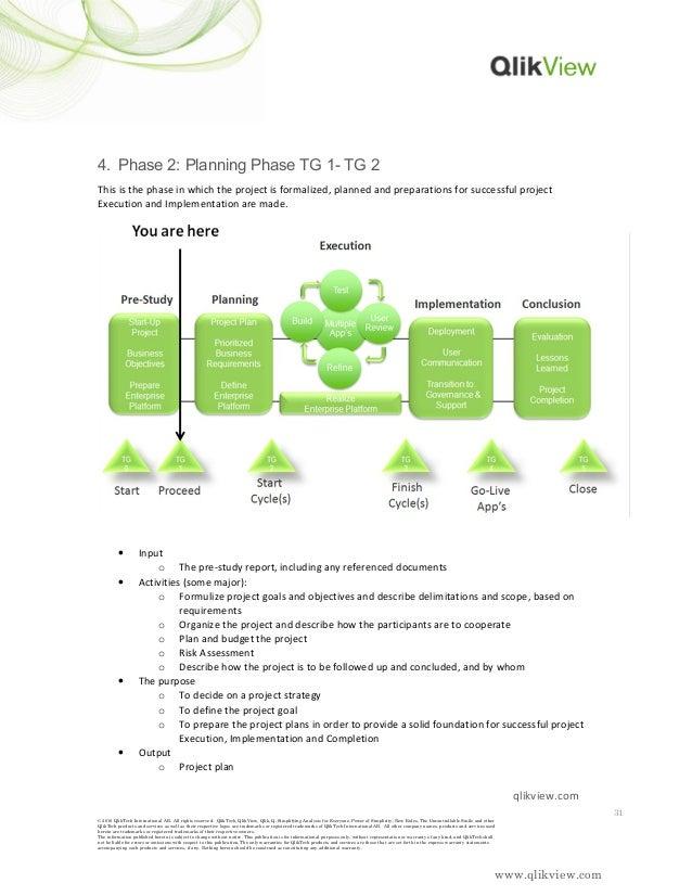 Qlik project methodology handbook v 1 0 docx