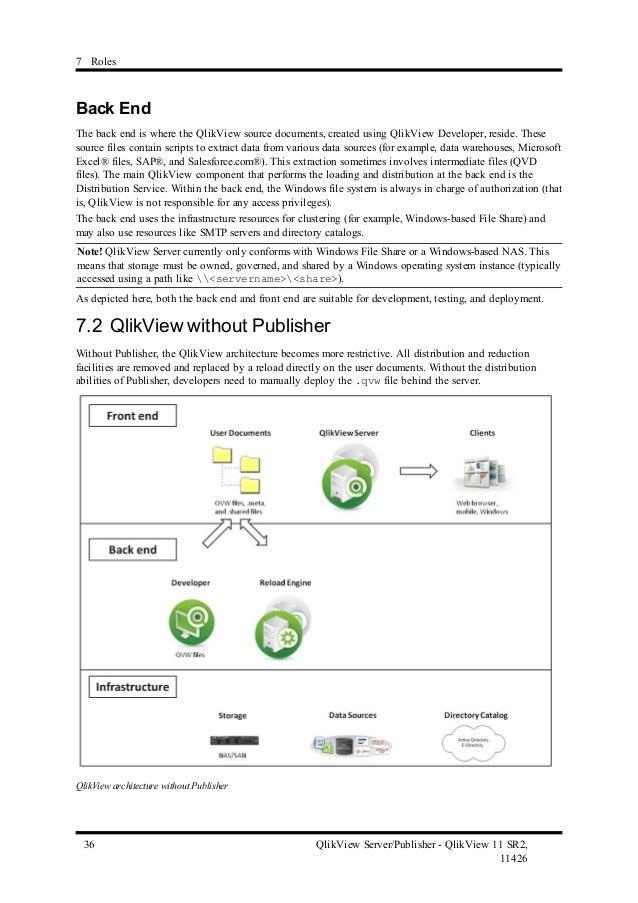 qlik view server reference manual eng rh slideshare net qlikview developer manual pdf QlikView Tutorial