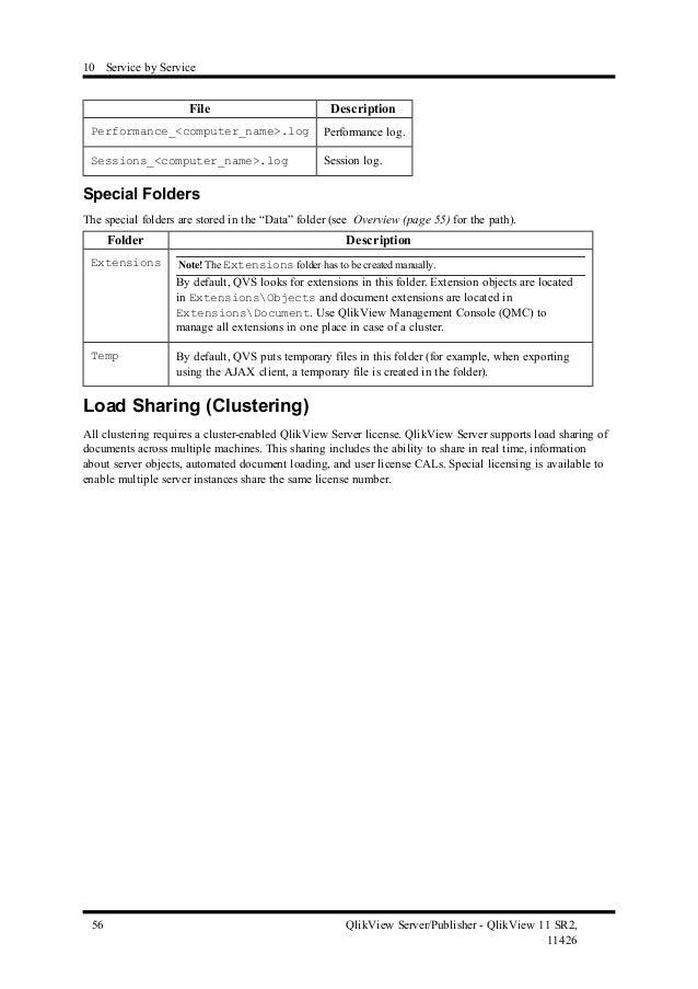 Qlik View Server Reference Manual Eng
