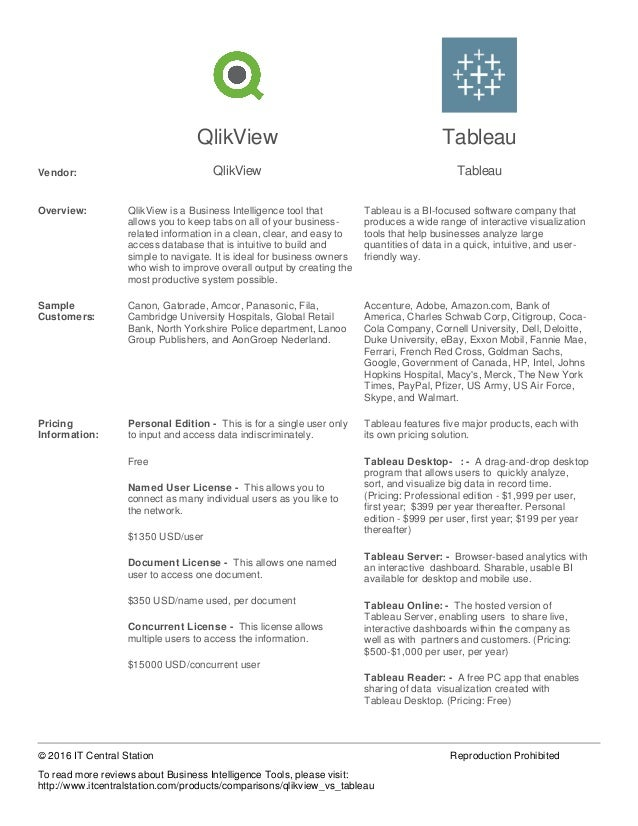 Qlik view vs. tableau report from it central station 2016 01 04