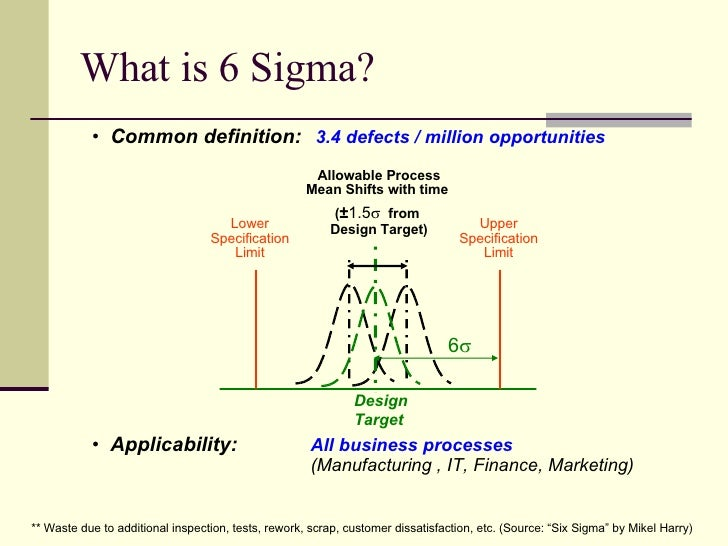 design for six sigma thesis Six sigma implementation: an empirical analysis of the integration of design for six sigma assistant professor (thesis advisor).