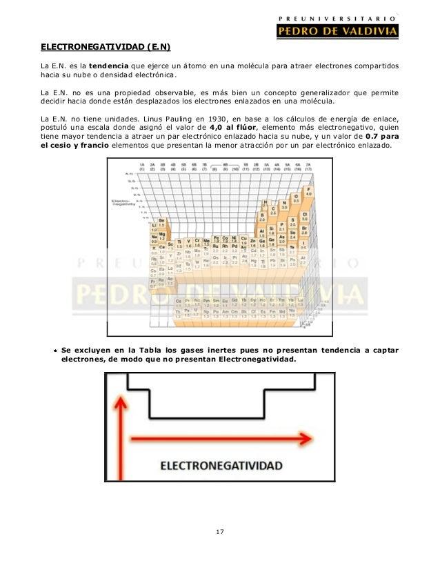 Tabla peridica qm05 pdv 2013 16 17 urtaz Image collections