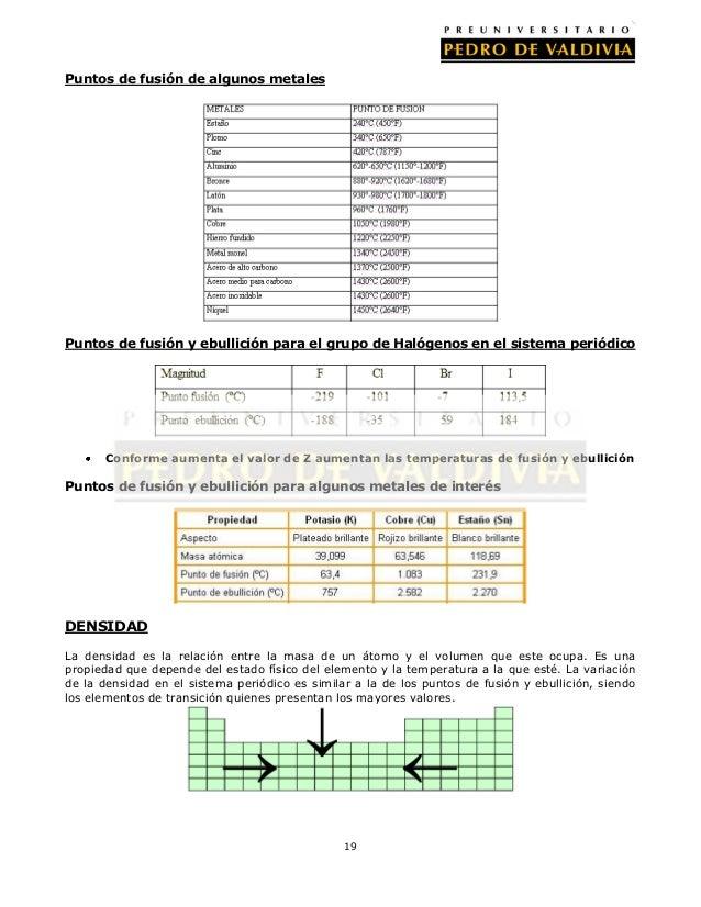 Tabla peridica qm05 pdv 2013 18 19 urtaz Choice Image