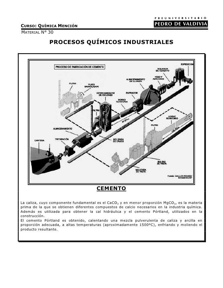 CURSO: QUÍMICA MENCIÓNMATERIAL N° 30               PROCESOS QUÍMICOS INDUSTRIALES                                       CE...