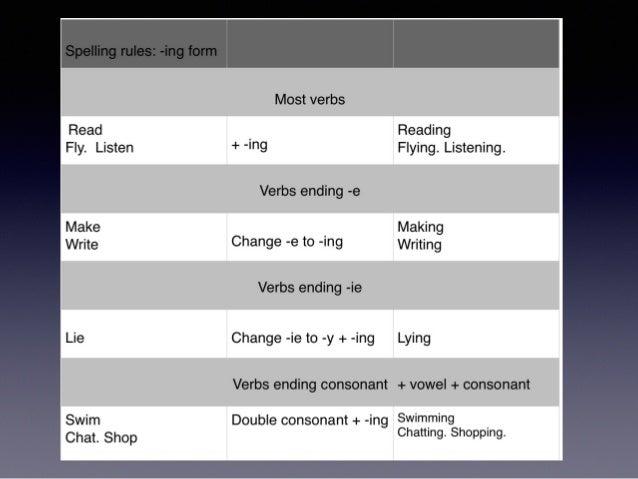 English preference verbs Slide 3