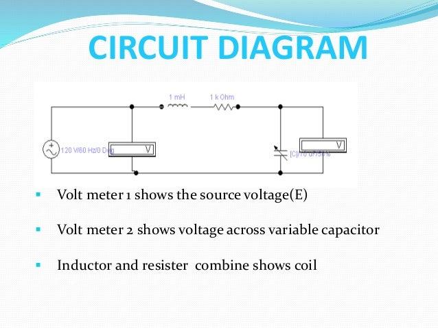 Q meter ppt circuit diagram volt meter ccuart Choice Image