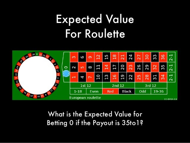 European roulette expected value how to win mini roulette