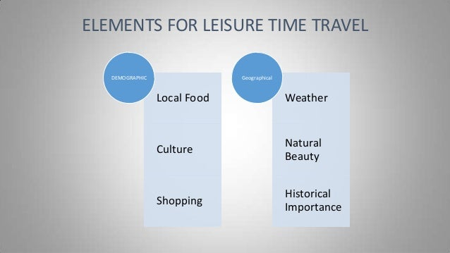 the importance of recreational activities and leisure time according to kleiber The importance of leisure participation for overall well-  choose their leisure  activities according to their particular needs, which  time leisure type and  wellbeing there is considerable evidence that leisure participation  kleiber,  larson, and csikszentmi-  between recreation specialization, leisure  satisfaction and.