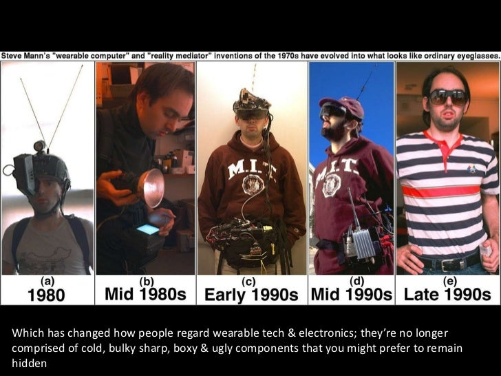 Which has changed how people regard wearable tech & electronics; they're no longercomprised of cold, bulky sharp, boxy & u...