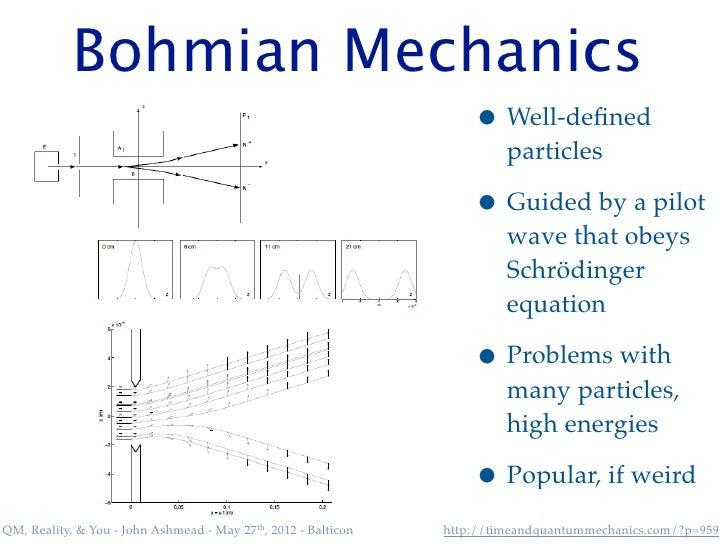 Quantum Mechanics, Reality, & You