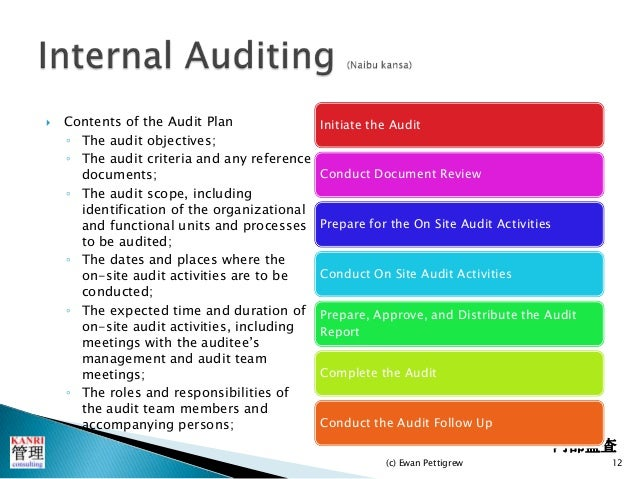 introduction to internal audit Internal audit 101 is the perfect cpe course to provide an introduction to internal auditing to someone new to the field or to someone who has not had formal training this course provides an overview of the audit life cycle, including audit planning and risk assessment, conducting fieldwork, interviews, walkthroughs and tests of controls.