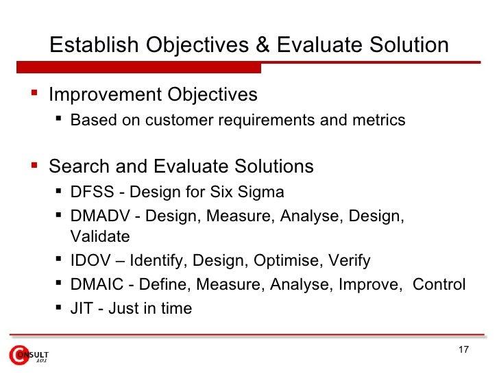 Establish Objectives & Evaluate Solution <ul><li>Improvement Objectives </li></ul><ul><ul><li>Based on customer requiremen...