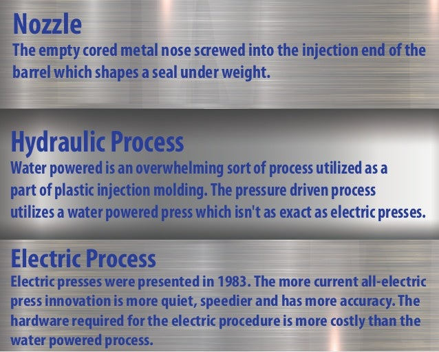 Electric Process Electric presses were presented in 1983. The more current all-electric press innovation is more quiet, sp...
