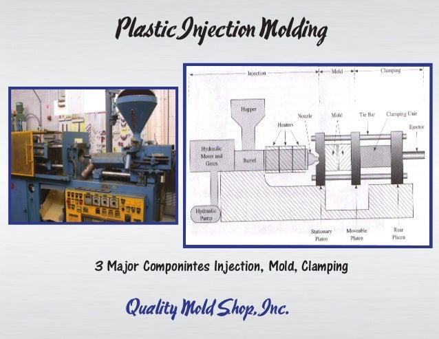 Plastic Injection Molding 101: The Basics