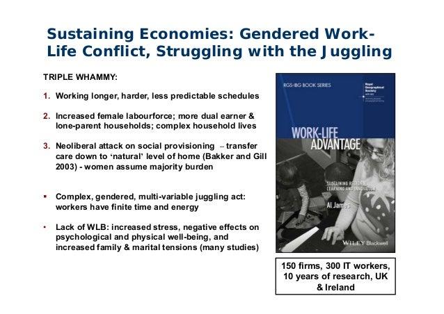 Women in the Online Gig Economy Slide 2
