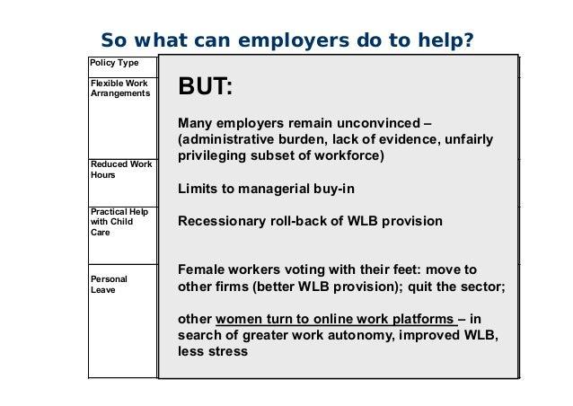 Women in the Online Gig Economy Slide 3