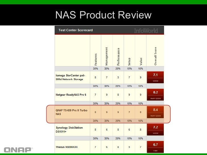 NAS Product Review