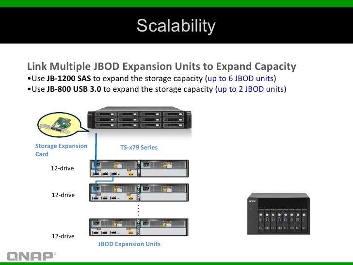 ScalabilityLink Multiple JBOD Expansion Units to Expand Capacity•Use JB-1200 SAS to expand the storage capacity (up to 6 J...