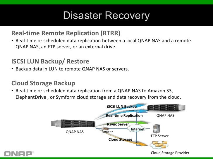 Disaster RecoveryReal-time Remote Replication (RTRR)• Real-time or scheduled data replication between a local QNAP NAS and...