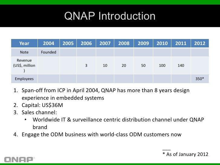 QNAP Introduction   Year         2004      2005   2006   2007   2008   2009   2010   2011    2012   Note         Founded  ...