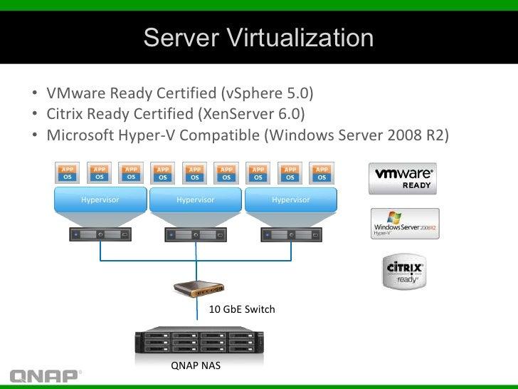 Server Virtualization• VMware Ready Certified (vSphere 5.0)• Citrix Ready Certified (XenServer 6.0)• Microsoft Hyper-V Com...