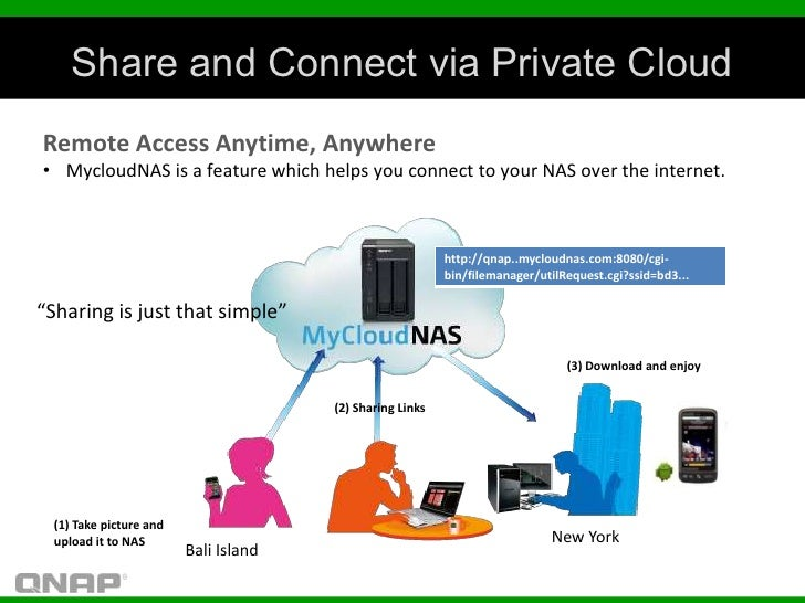 Share and Connect via Private CloudRemote Access Anytime, Anywhere• MycloudNAS is a feature which helps you connect to you...