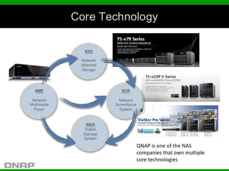 Core Technology               NAS              Network              Attached              Storage  NMP                    ...