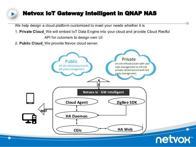 QNAP Netvox IoT solution