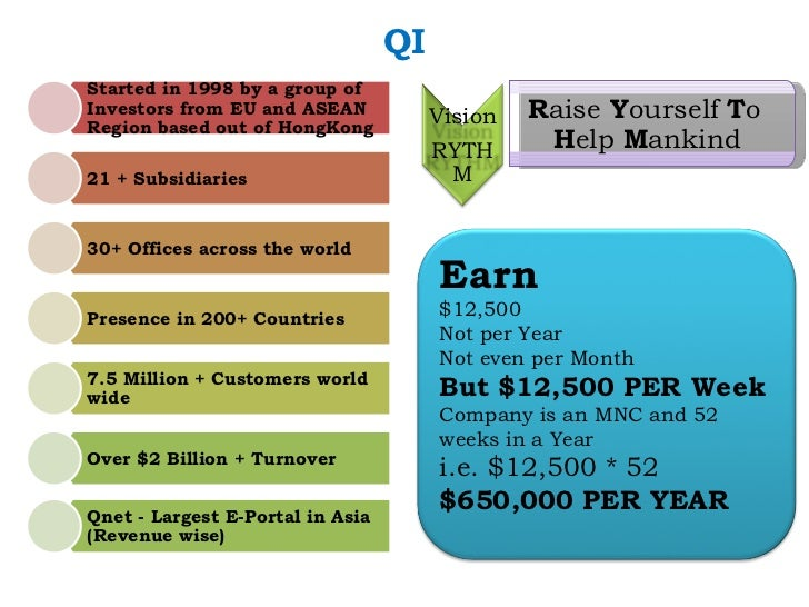 Qnet presentation ppt download