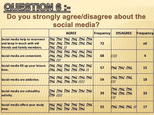 AGREE Frequency DISAGREE Frequency Social media help to reconnect and keep in touch with old friends and family members. /...